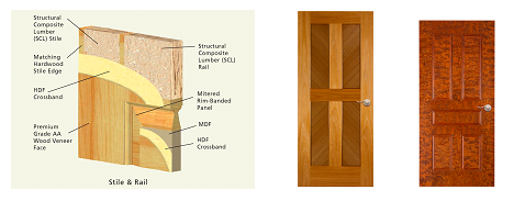 Vt architectural stile rail wood doors for Wood stile and rail doors
